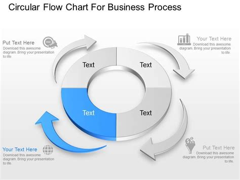 circular flow diagram template circular flow chart for business process powerpoint