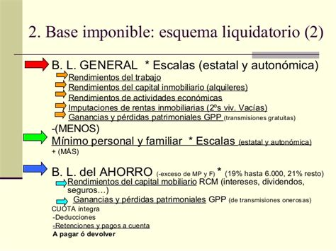 tramos irpf base imponible y base del ahorro 2016 irpf 2012 espa 241 a