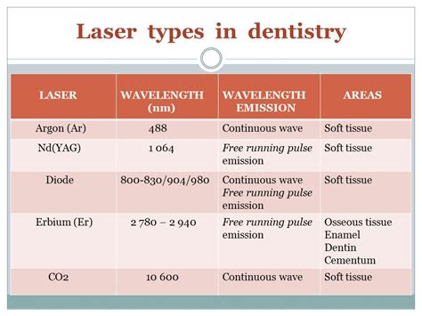 diode laser in dentistry ppt diode laser in dentistry ppt 28 images helios wiser diode dental laser helios wiser diode