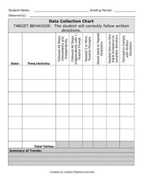 This Resource Guide Includes Data Collection Forms To Assess Student Ability To Follow Classroom Data Collection Template