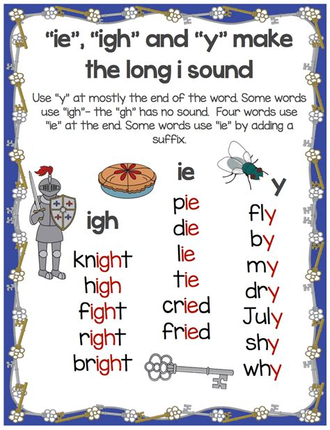 ie pattern words ie igh y big phonics bundle make take teach