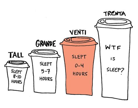 How To Stay Awake Without Sleep Chapter Friday Because Today Is The Day