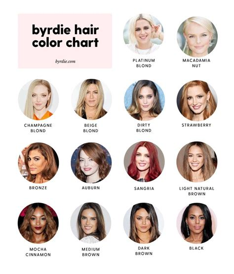 32 best images about hair color chart on colour chart henna color and ash brown 1000 ideas about hair color charts on hair coloring ion color brilliance and hair