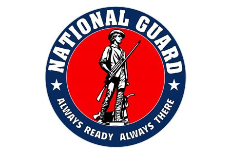 the history and roles of the national guard military com