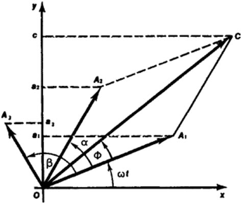 diagram vektor vector diagram article about vector diagram by the free