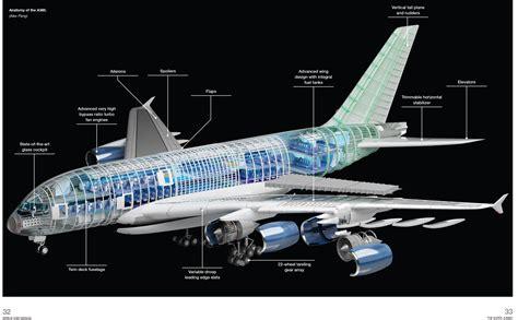 Jaket Tekhnik Boeing airbus a380 manual haynes publishing