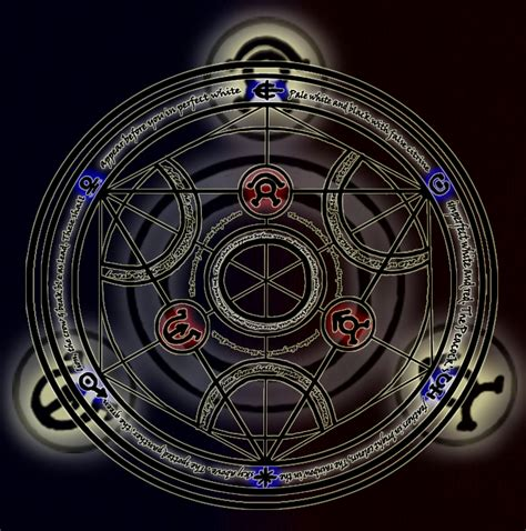 human transmutation circle by dragnerz on deviantart
