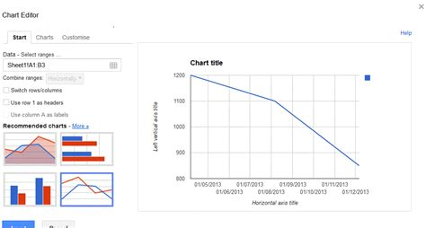 how to create a graph how to make a simple two column data chart in