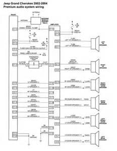 technische daten und schaltpl 228 ne infinity soundsystem grand wj wg forum jeep forum