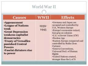 Causes And Effects Of World War 1 Essay by World War Two Causes And Effects Writersgroup836 Web Fc2