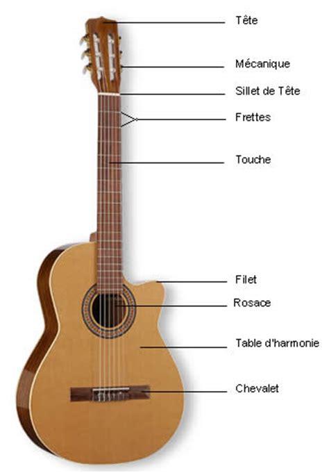 sch 233 ma d une guitare coll 232 ge antoine de exup 233 ry