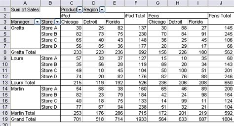layout table exle pivot table in excel 2007 comparison with excel 2003