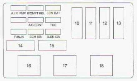 on board diagnostic system 1996 chevrolet lumina electronic throttle control chevrolet lumina 1996 fuse box diagram carknowledge