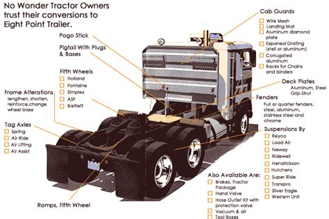 parts of a semi truck diagram tractor trailer parts diagram tractor get free image
