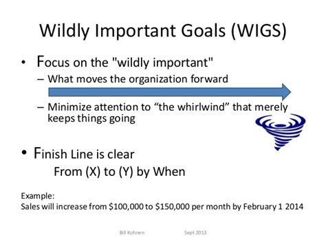 Wildly Important Goals Template 4 disciplines of execution book review