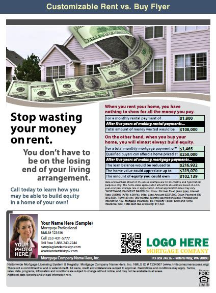 Vistaprint Real Estate Flyers