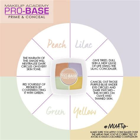 makeup color wheel mua pro base prime conceal colour wheel how to apply