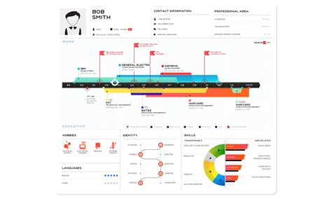 visual resume templates resume templates for visual resumes the muse
