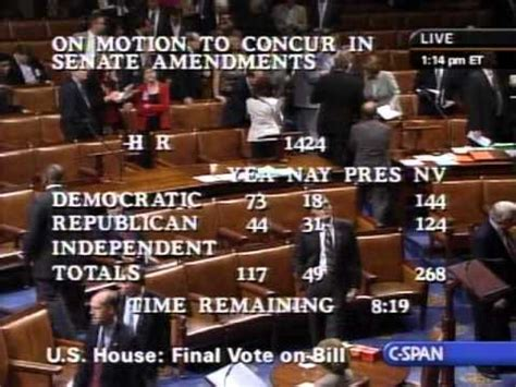 House Roll Call Votes by House Of Representatives Buzzpls