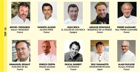 top best to best chefs in the world 2018 le chef