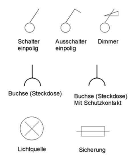 symbole elektroinstallation haus installationsplan elektro schaltzeichen heimwerkern