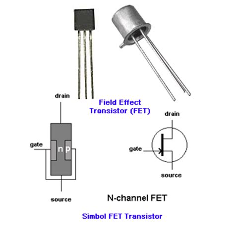 transistor horisontal yang kuat belajar elektronika adibaduts s
