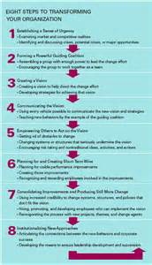 Kotters 8 Step Change Model Essays by Eight Steps To Transform Your Organization