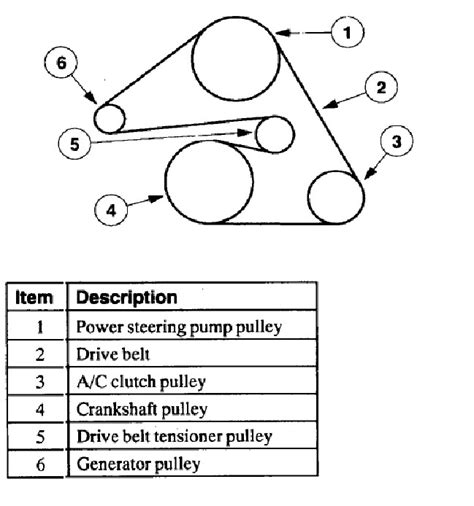 2002 ford taurus serpentine belt diagram i a 2002 ford taurus 3 0l dohc and i need to the
