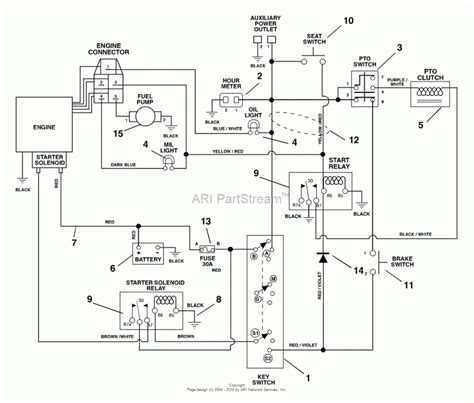 kohler magnum 20 wiring diagram charging wiring diagram