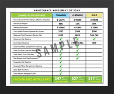 Maintenance Agreement Options Hvac Price Book Template