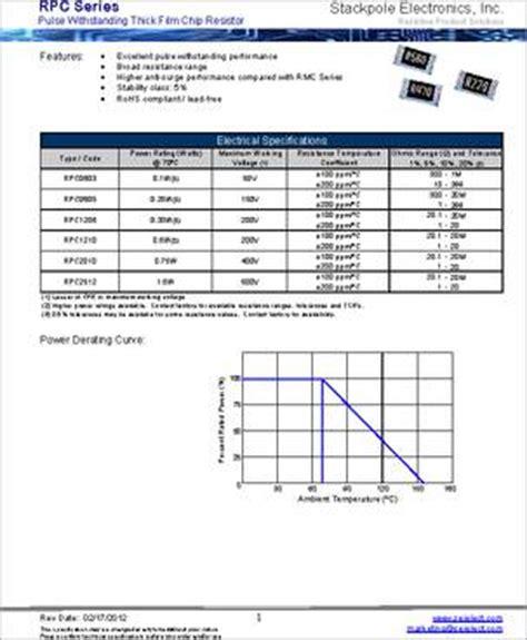 chip resistors datasheet chip resistors datasheet 28 images hvr12 datasheet hvr12 pdf hvr series high voltage thick