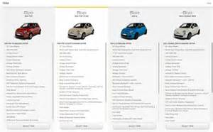 Fiat 500 Options New 2015 Fiat 500 Options In 6 Steps Product Reviews Net