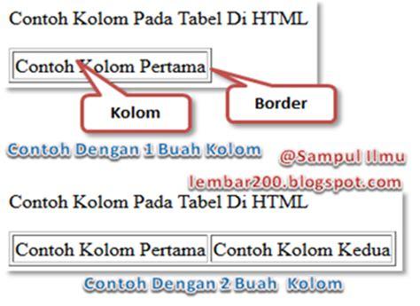 cara membuat tabel tag html cara membuat tabel di html sul ilmu