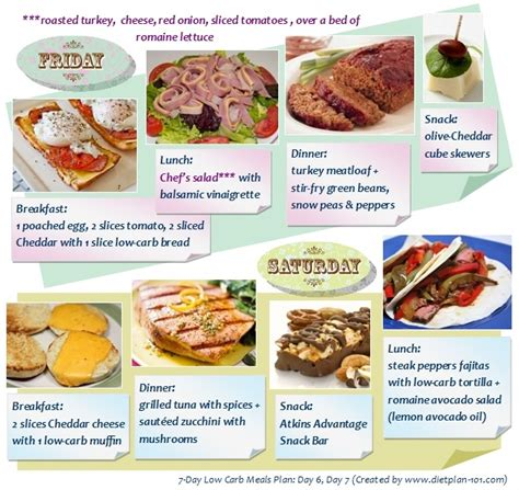 30 carbohydrates a day what foods are in your low carb meals plan diet plan 101