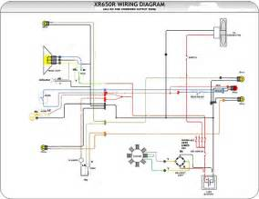 subaru baja schematic subaru get free image about wiring