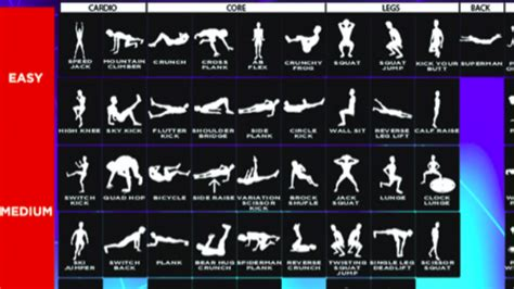 this table of exercises shows you how to get fit without