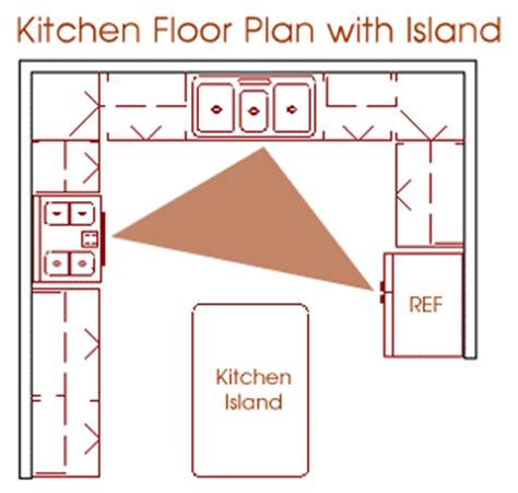 kitchen floor plans with islands dear kitchen the island kitchen