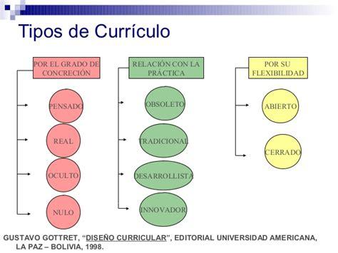 Modelo Curricular Integral Definicion Marco Te 243 Para El Dise 241 O Curricular