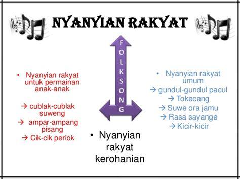 tugas bahasa indonesia membuat teks anekdot contoh anekdot untuk tugas bahasa indonesia contoh bee