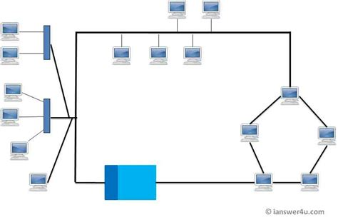 network layout topology image gallery networks and topologies