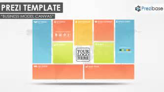 business model canvas prezi template prezibase