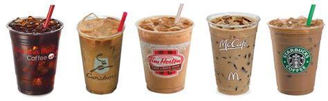 Sprei Kintakun Size King Starbucks Coffee iced coffees with the highest caffeine