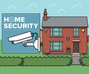 home security visual guide money matters