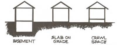 slab vs crawl space foundation slab on grade foundation civil engineers forum