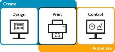 Home Design Programs Free strichcodesoftware etikettendesign etikettendruck rfid