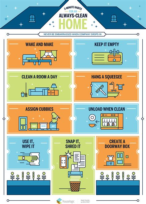 how to keep your house clean how to keep your house clean house cleaning chart