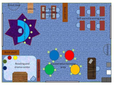 classroom layout and student learning misscrystal seniorinternshipexperience my ideal