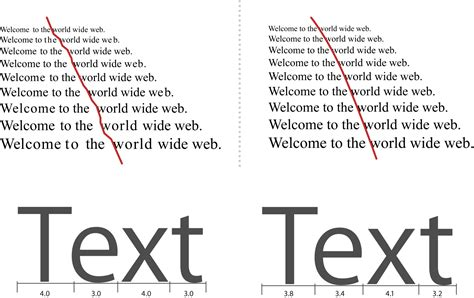 layout features of text high resolution explained features and benefits