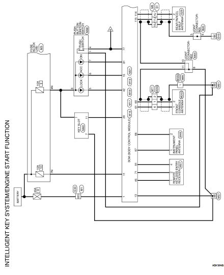 security system 2006 nissan altima engine control 2007 nissan quest wiring diagram wiring diagram