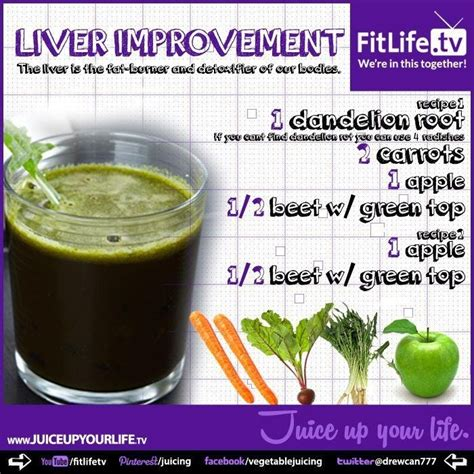 Liver And Colon Detox Recipes by Juice Recipe For Cleansing Colon Drgala